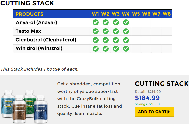 Clenbuterol Stacks